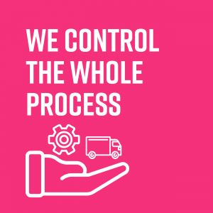 Control-the-whole-reusable-process